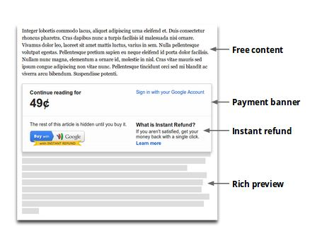 google micropayments for bloggers