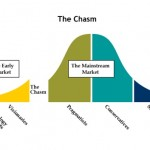 How to cross the chasm with your social business