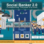 Can the crowd make banking better?