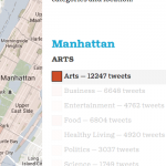How good is Twitter for discovering what's happening locally?
