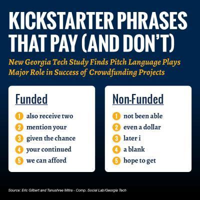 kickstartertips