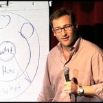 Simon Sinek on the importance of the work environment
