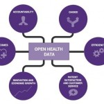 Paper explores citizen science in a world of open healthcare data