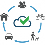 New report into regulation of the sharing economy