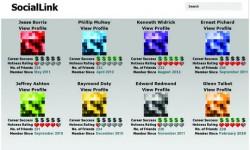 sociallink-research