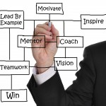 The importance of mentoring Gen Y