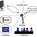Getting live feedback on your presentation via your glasses