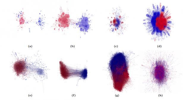 twitter-arguments-graph