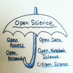 Paper explores the infrastructure challenges for open science