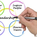 Study reveals that leadership requires flexibility